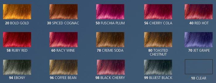 Sebastian Cellophane Hair Color Chart Erkalnathandedecker